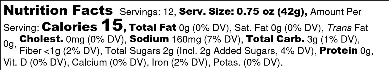 Chow Chow Nutrition Facts